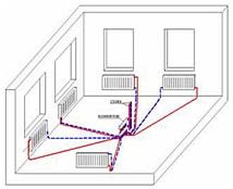 Лучевая (коллекторная) система отопления